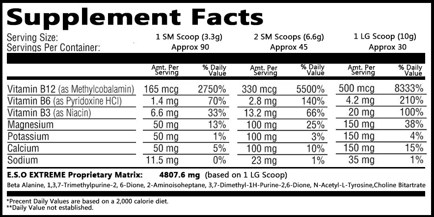 E.S.P. Extreme Supplement Facts