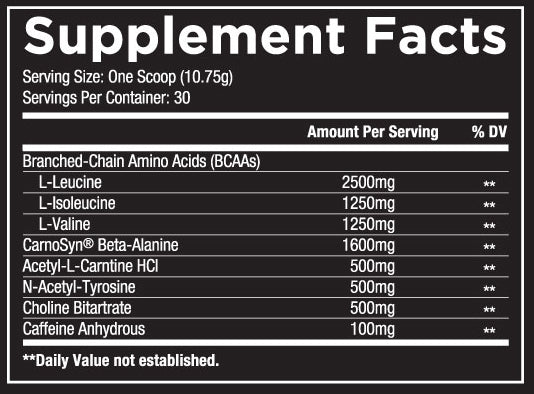 Core Nutritionals ABCDsuppfacts