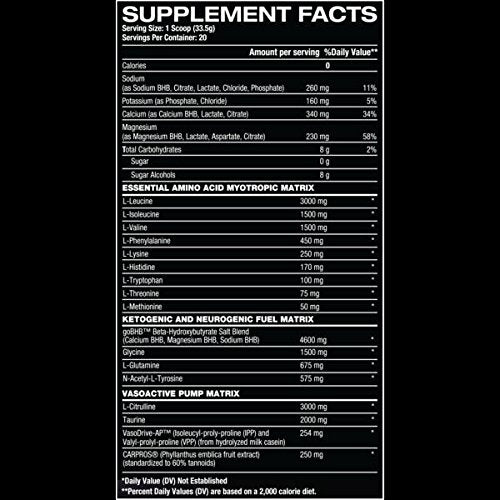 keto factor x suppfacts