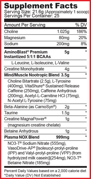 C4 Original Nutrition Facts