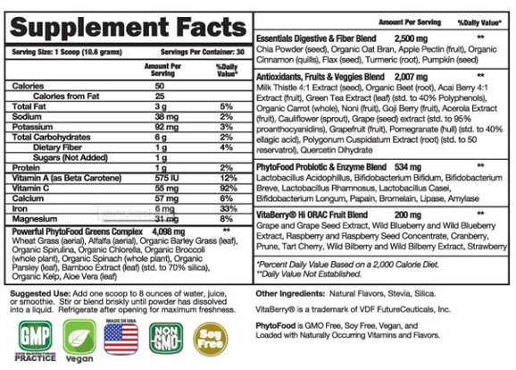 NutraHouse PhytoFood Supplement Facts