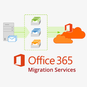 Office 365 Migration (SharePoint & OneDrive for Business) - Montreal Systems