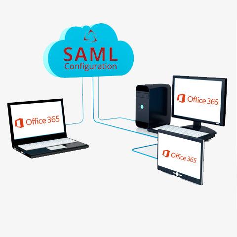 SAML Configuration for Office 365 - Montreal Systems