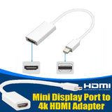 Mini DP to HDMI Cable Adapter
