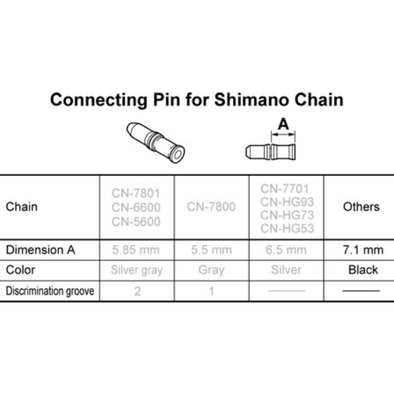 Shimano Chain Connecting Pins 3-Pack 6/7/8-Speed
