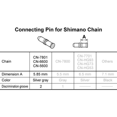 Shimano Chain Connecting Pins 3-Pack 10-Spd 7801/6600