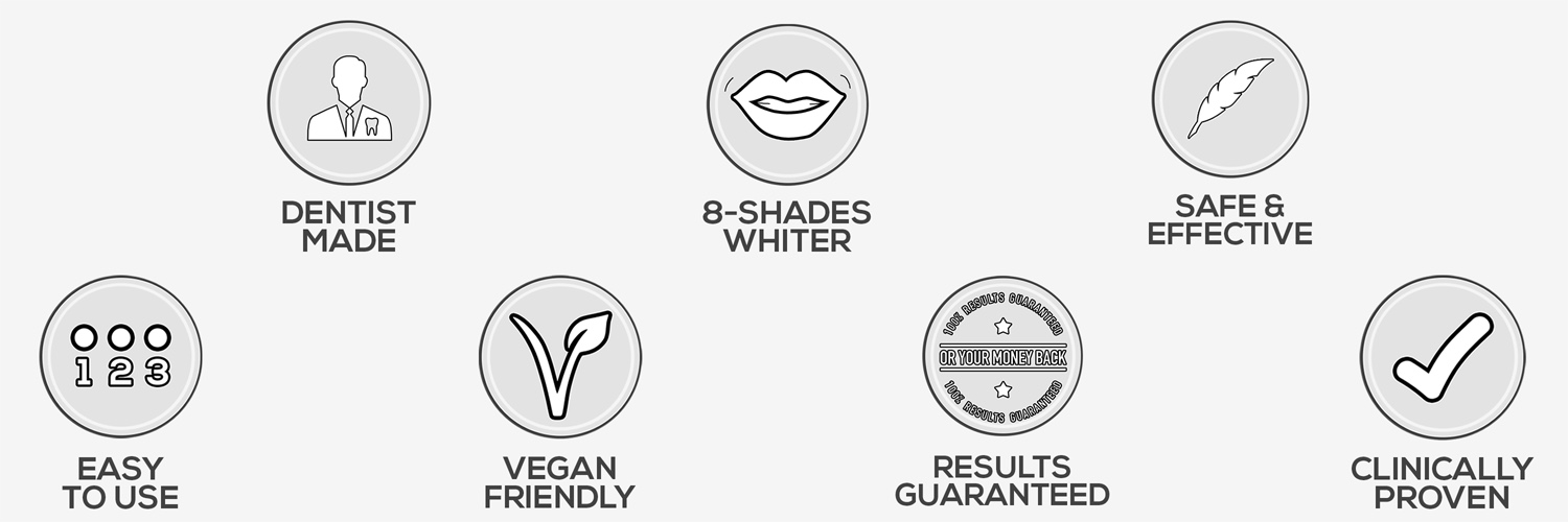 Teeth Whitening Kit Benefits