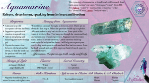 Pale Aquamarine Pendants with silver cap ~ release, detachment, speaking from the heart & freedom