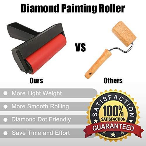 Diamond Painting Roller - Shimmer Stitch