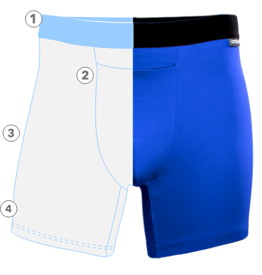 Features of EMF proof boxer briefs