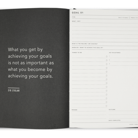 2021 Goal Digger Planner - 11:11 Supply