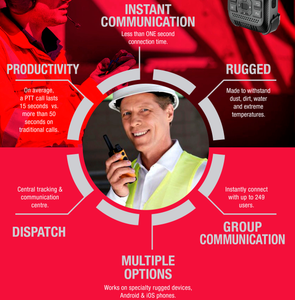 Peak Push To Talk Instant Communication, Rugged, 2-Way Radio Group Communication, Increase Productivity, PC Dispatch Communication Software