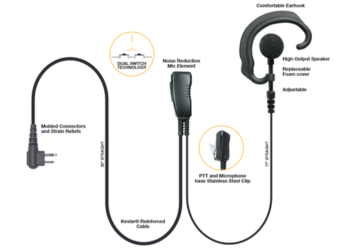 PTT Lapel Microphone With Headset