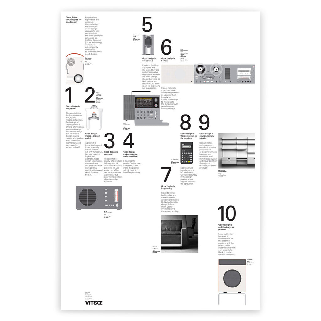 10 Principles for Good Design Poster - International