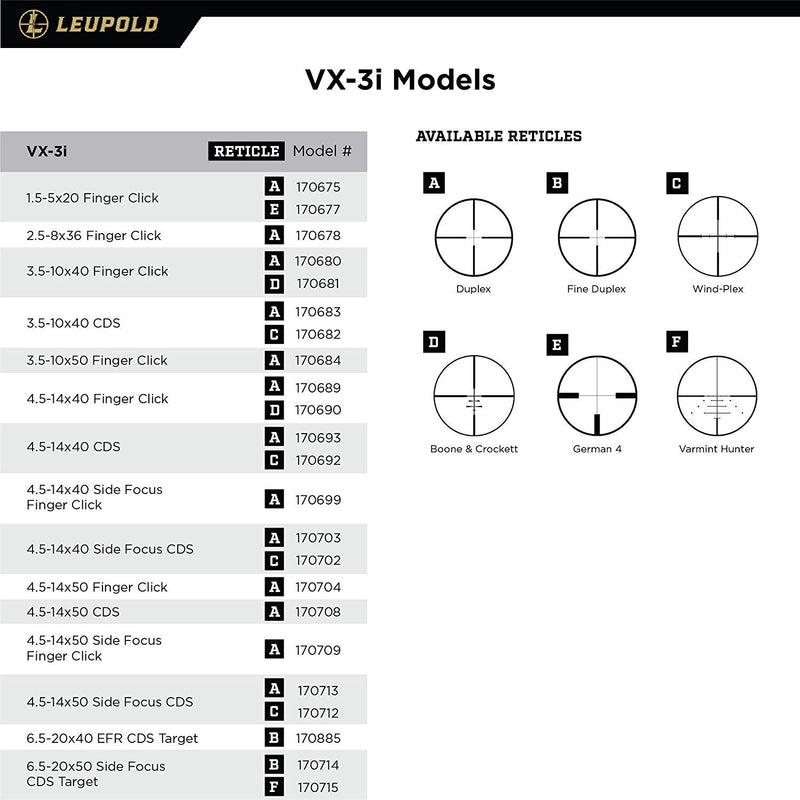Leupold VX-3i 4.5-14x40mm Riflescope Duplex Reticle