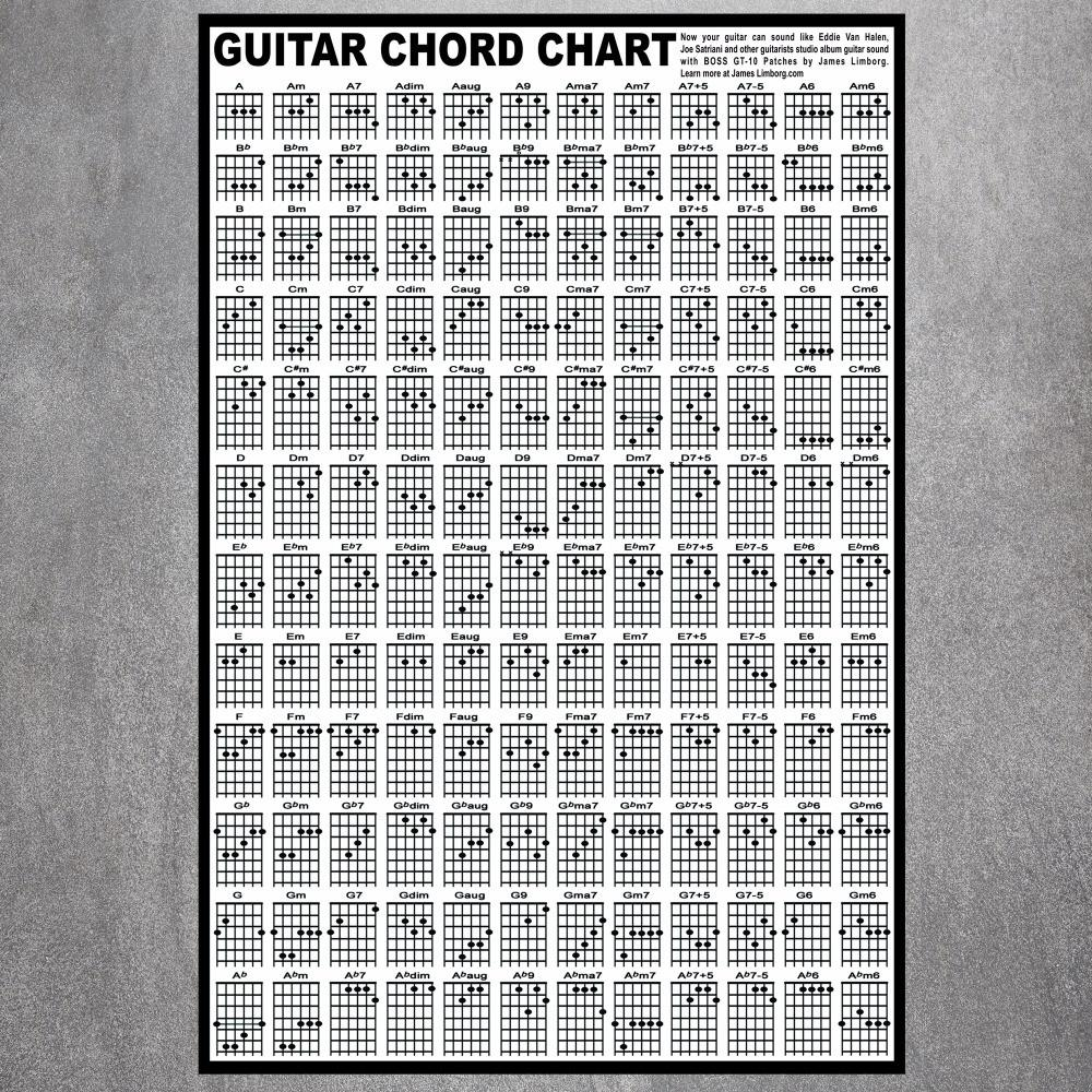 Guitar Chord Chart Canvas Art Print Painting Poster Wall Pictures