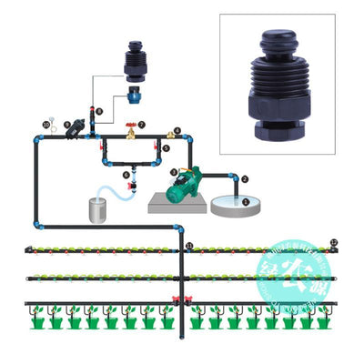- 0.79 inch Automatic Air Vent Valve Water Pipe BSPT Extenal Thread Garden Irrigation System Plant Kit -   jetcube