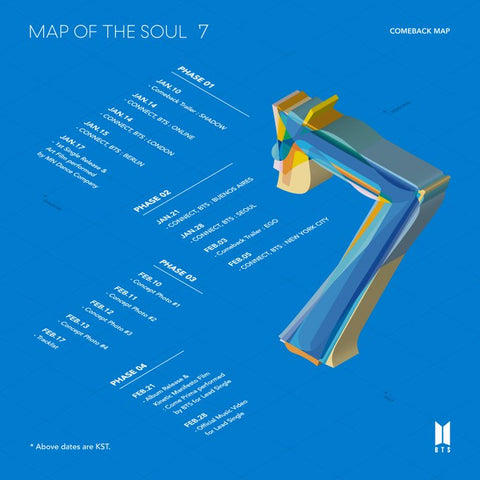 BTS - Map Of The Soul: 7 Album