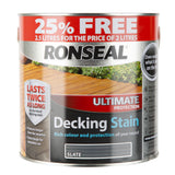 Paint & Varnish - Ronseal Decking Stain - Slate - 2.5L