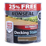 Paint & Varnish - Ronseal Decking Stain - Country Oak - 2.5L