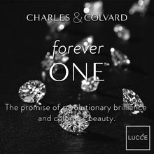 Charles and colvard forever one manila philippines