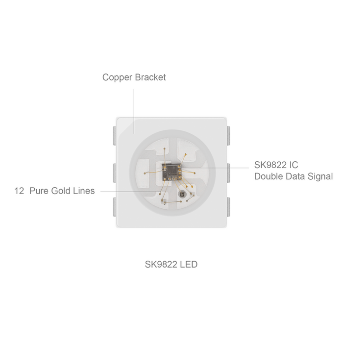 SK9822 LED Chips with DATA and CLOCK Separately