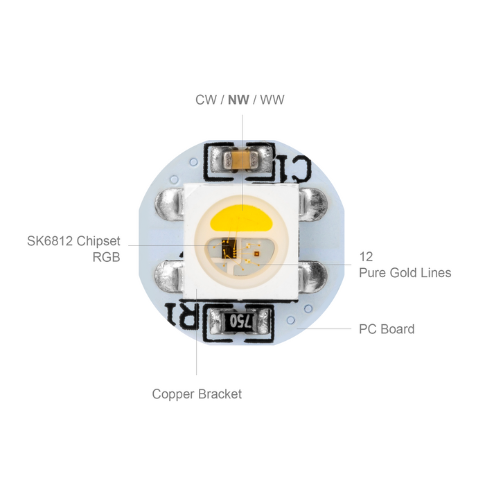 WS2812B/SK6812 RGB/RGBW LED Board Heatsink LED Chips