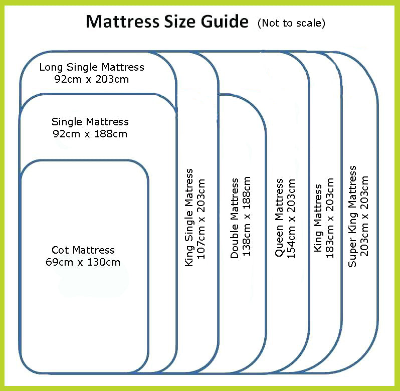 Sleep Smart 2 Layer Mattress