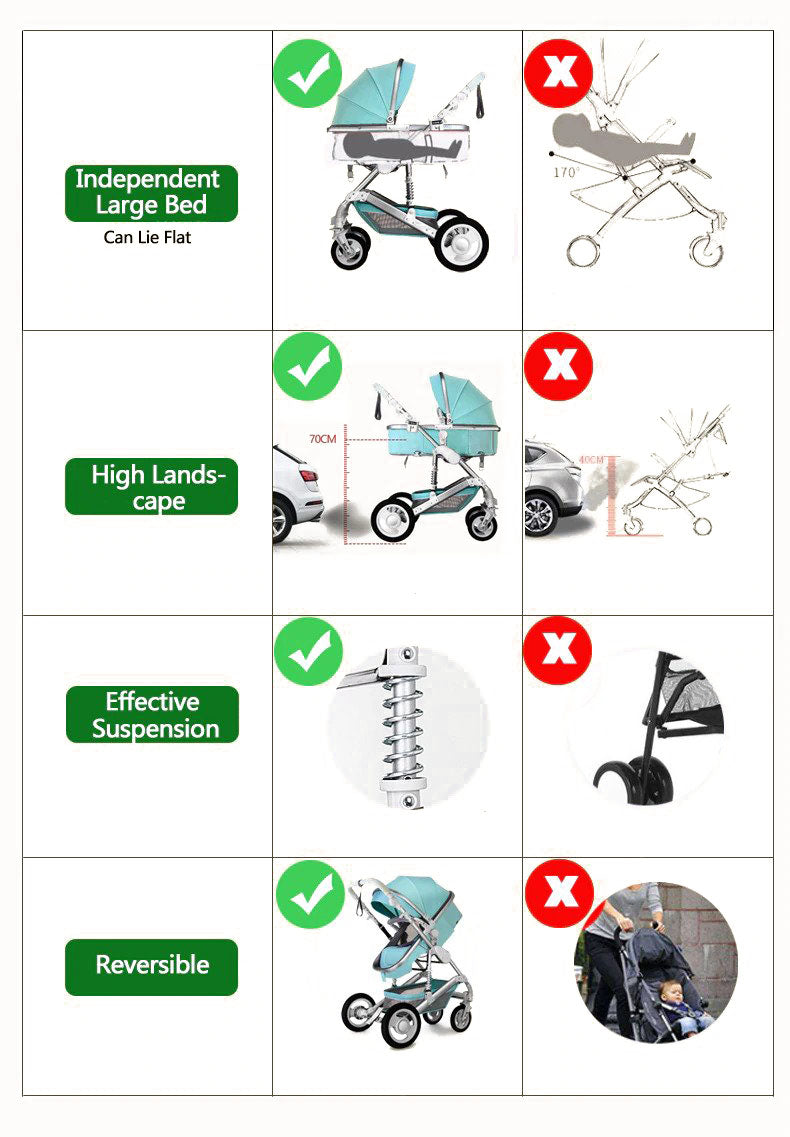 Red 3 in 1 Baby Stroller
