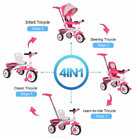 Stroller Tricycle: Pink 4 in 1