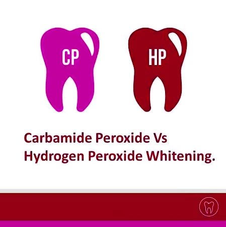 DIY Teeth Whitening Kits | Carbamide Peroxide vs Hydrogen Peroxide