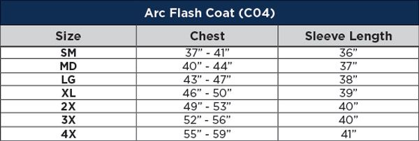 National Safety Apparel 40 Cal ArcGuard RevoLite Arc Flash Coat Sizing Chart