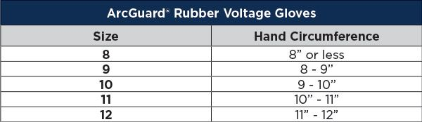 National Safety Apparel Glove Protector Sizing Chart