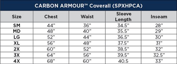 National Safety Apparel Carbon Armour Coveralls Sizing Chart