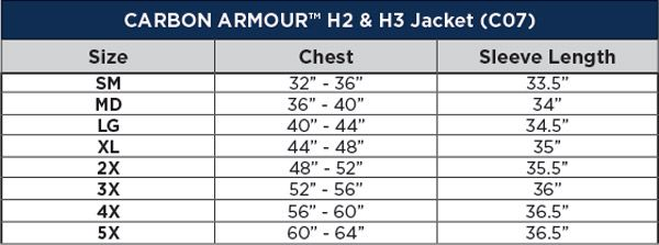 National Safety Apparel Carbon Armour Jacket Sizing Chart