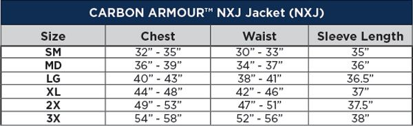 CARBON ARMOUR N4 MOLTEN METAL PROTECTIVE JACKET WITH SAFEGUARD TECHNOLOGY