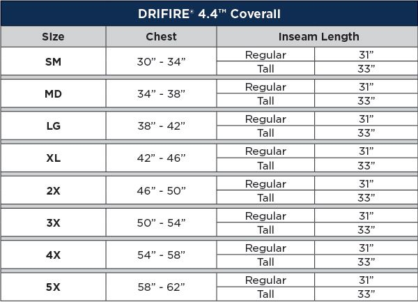 National Safety Apparel DRIFIRE 4.4 FR Coverall Sizing Chart