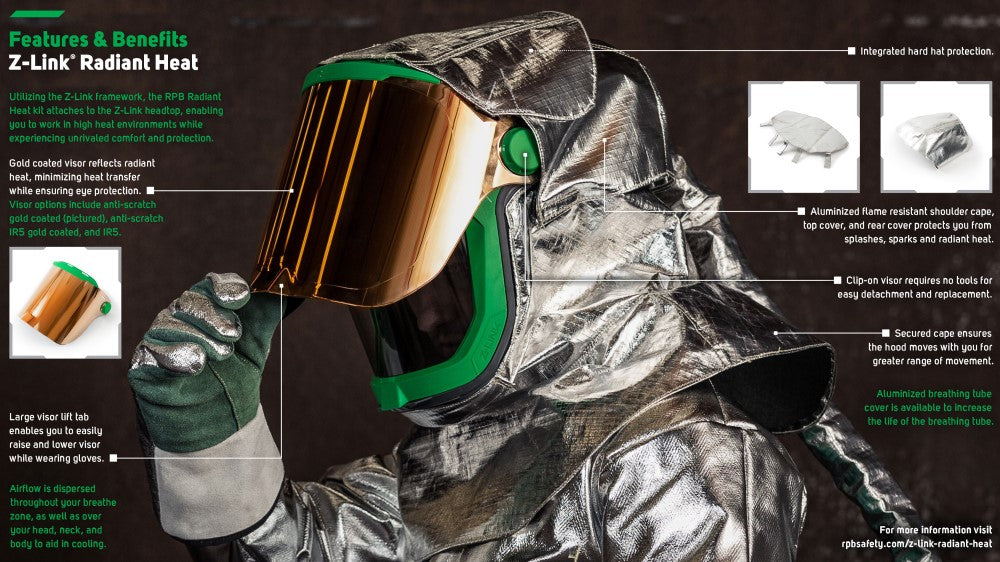 Z-Link Radiant Heat Respirators for Foundries and Glass Manufacturing