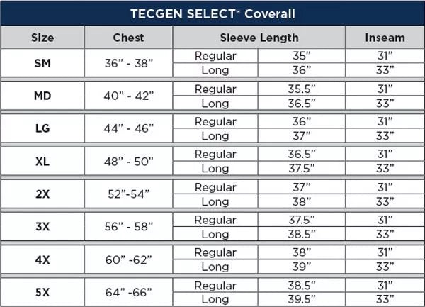 National Safety Apparel Coverall Sizing Chart