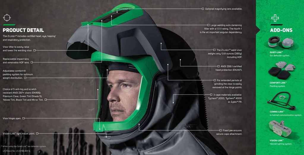 RPB Z-Link Supplied Air Respirator Product Detail Graphic