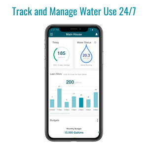 Flume Smart Home Water Monitor (for residents of CAAW)