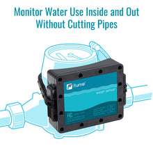 Flume Smart Water Monitor (for Round Rock Water customers)