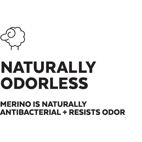 Naturally Odorless