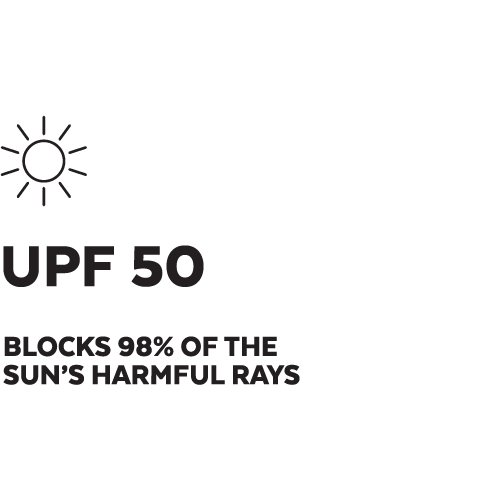 UPF Protection