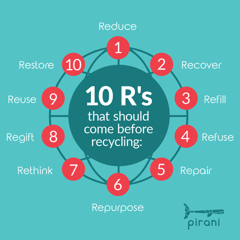 Pirani Life Recycling