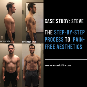 [Case Study: Steve] The Step-By-Step Process To Pain-Free Aesthetics