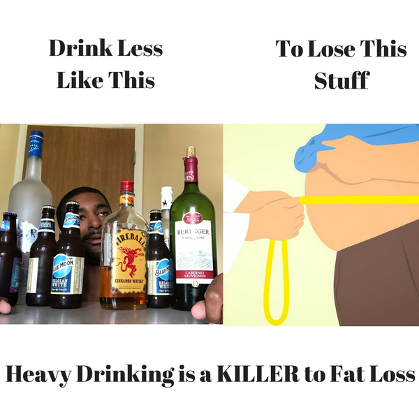 Top 3 Reasons Alcohol is KILLING Your Fat Loss
