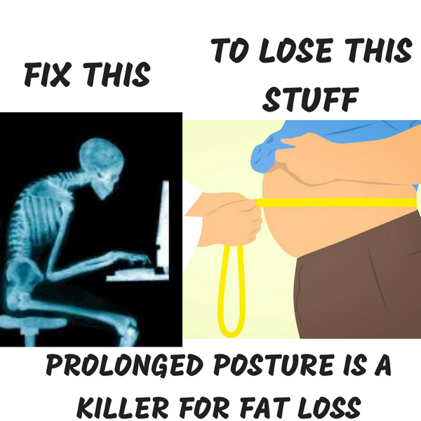 Top 3 Reasons Your Prolonged Posture is KILLING Your Fat Loss
