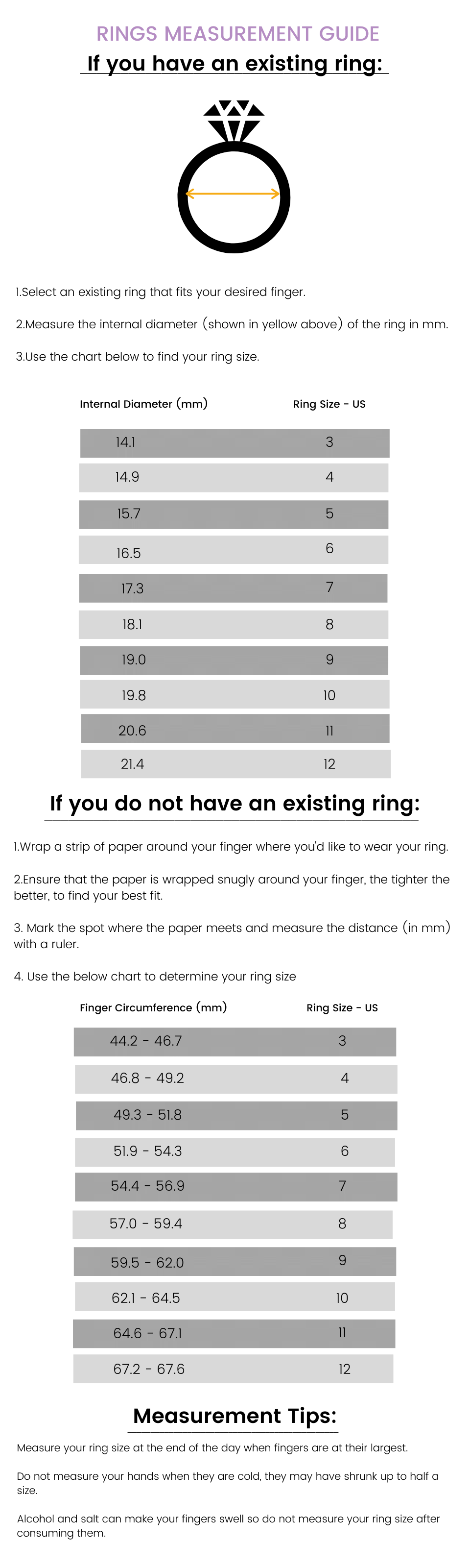 Blessed Be Magick - Rings Size Chart