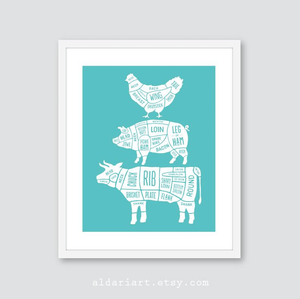 Butcher Meat Cuts Print, Kitchen Wall Art, Cow Pig And Chicken Diagram Chart Poster